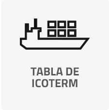 Tabla de icoterm